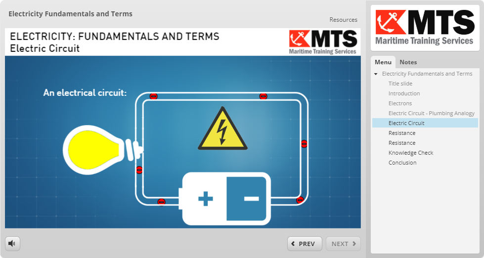 Electricity Fundamentals and Terms